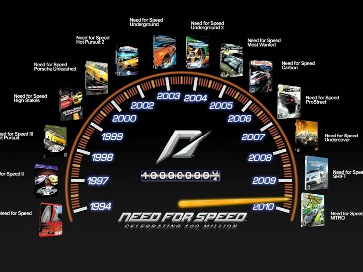 Need For Speed Mac Wallpaper