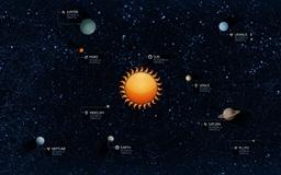 Solar System Mac wallpaper