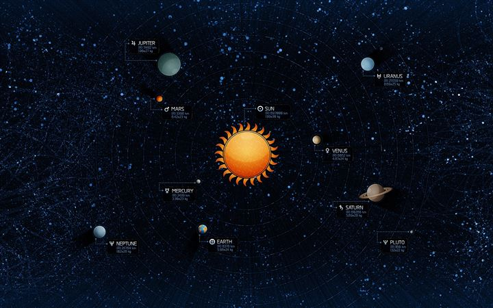 Solar System All Mac wallpaper