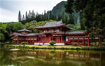Red Japanese temple iMac wallpaper