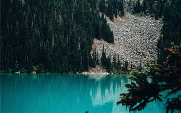 Cerulean Lakes Mac wallpaper