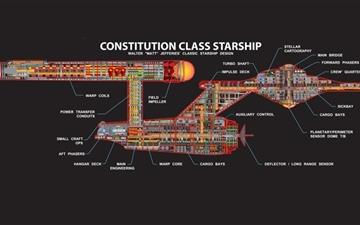 Construction class starship Mac wallpaper