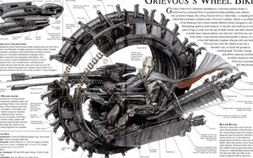 GRIEVOUS'S WHEEL BIKE MacBook Air wallpaper
