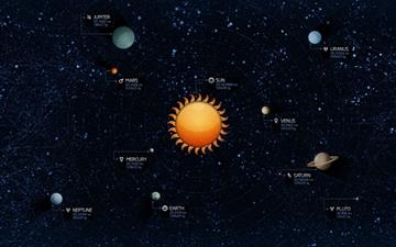 Solar System MacBook Air wallpaper